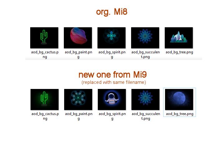Mi 8 AOD Themes? | Xiaomi European Community