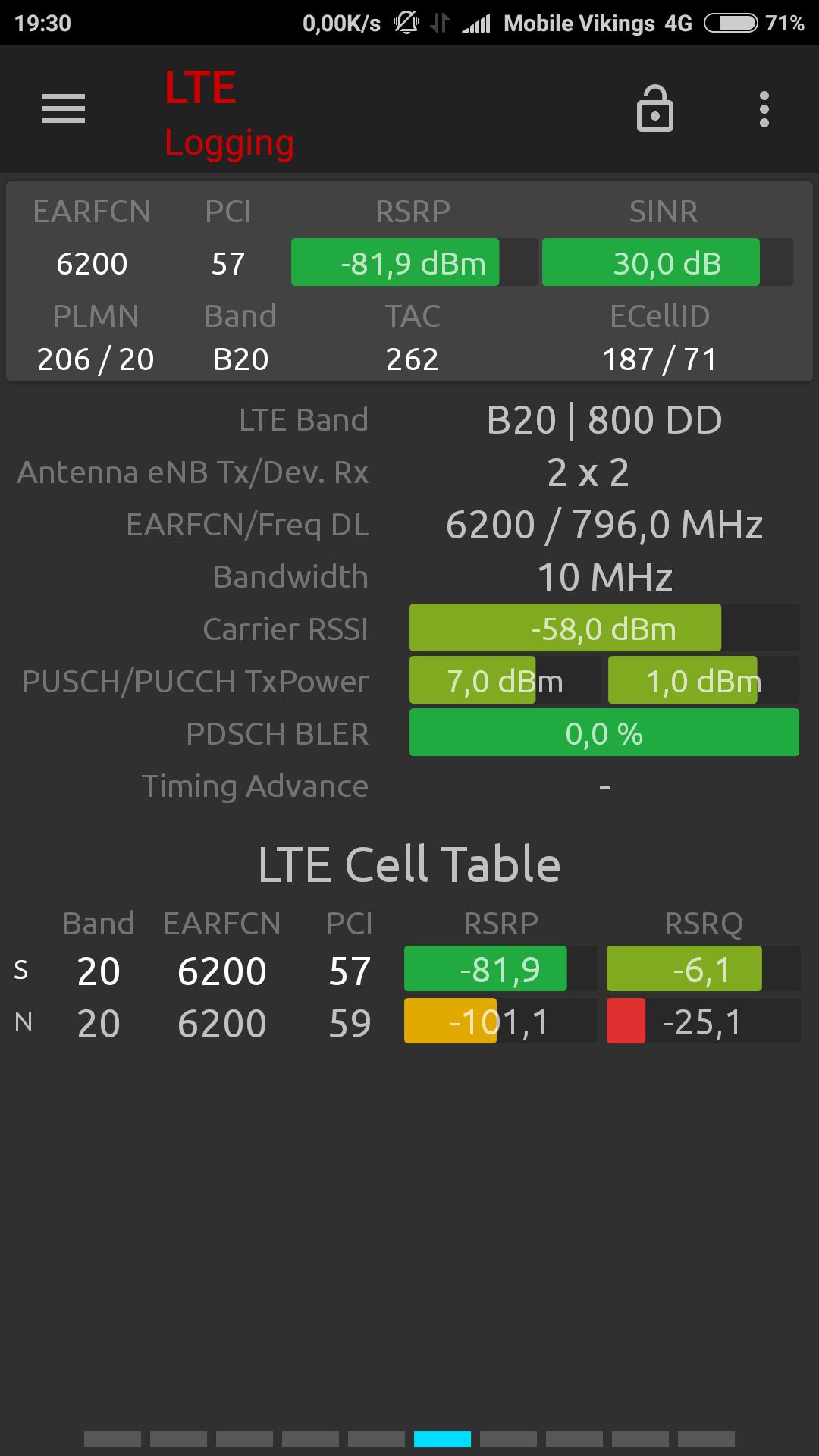 Xiaomi Global Phones With Band 20 Xiaomi eu Rom   Xiaomi